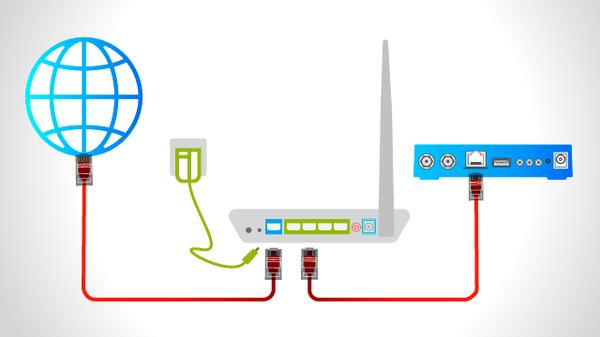 Инструкция по подключению к интернету ресиверов Триколор