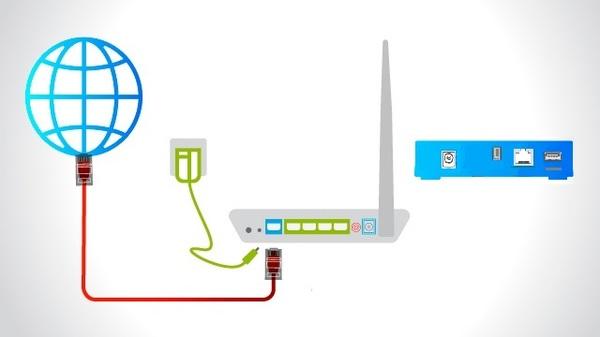 Как подключить приемник GS AC790 к интернету?